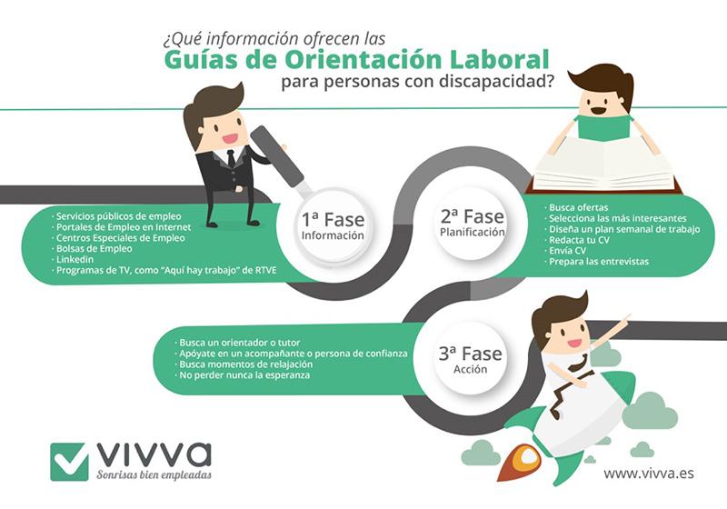 Guias-Orientacion-Laboral-discapacidad
