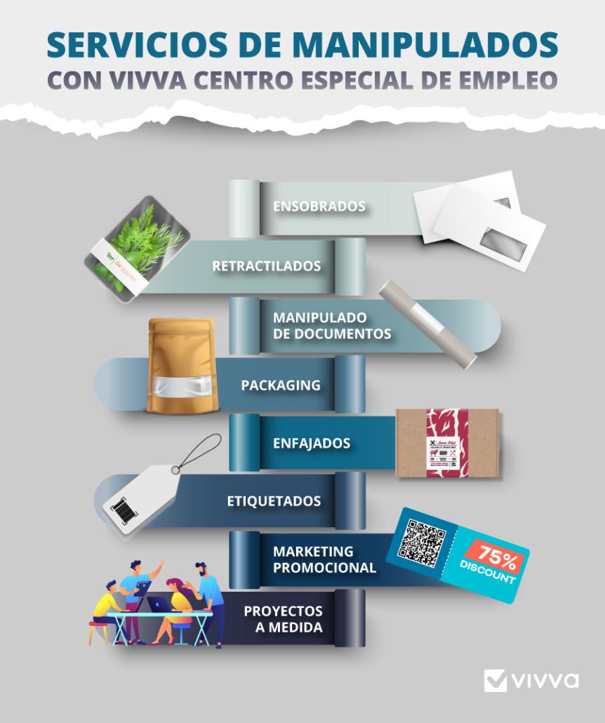 Servicios-de-Manipulados-con-Vivva-Centro-Especial-de-Empleo